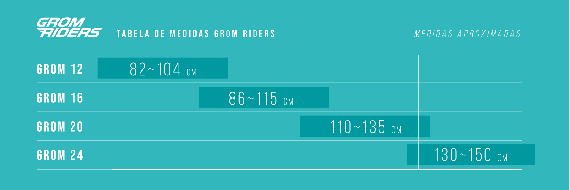 Tabela Tamanhos Grom Riders Sense Bike